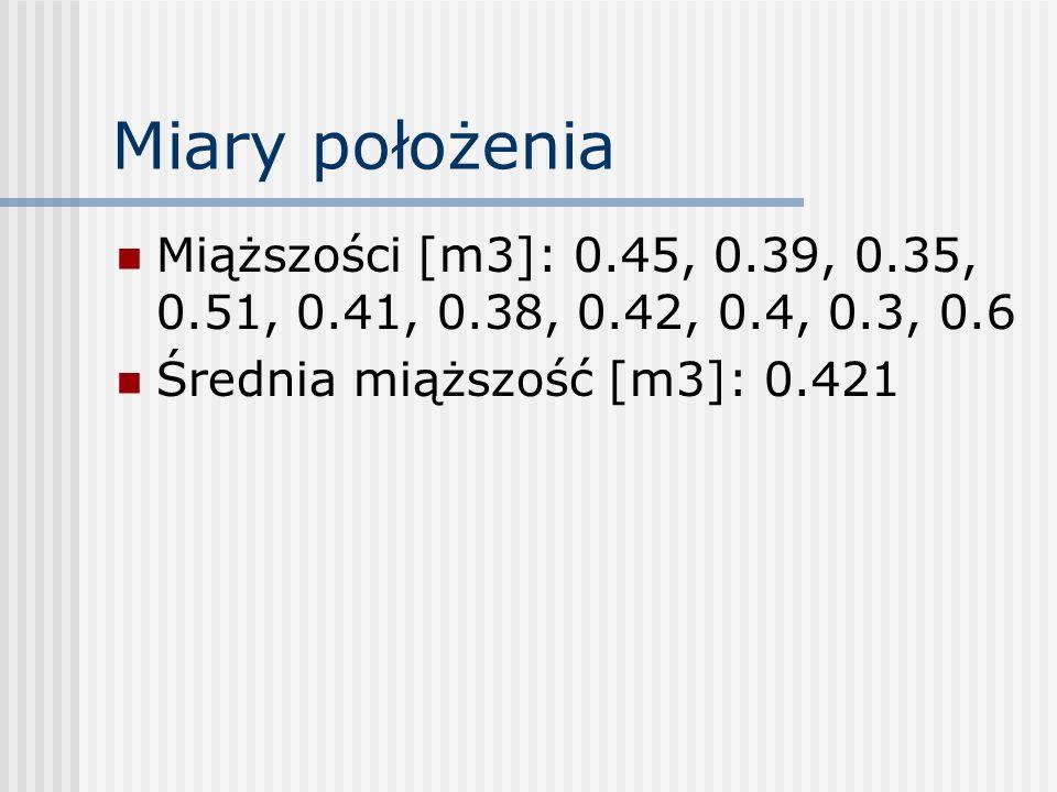 Miary położeniaMiąższości [m3]: 0.45, 0.39, 0.35, 0.51, 0.41, 0.38, 0.42, 0.4, 0.3, 0.6.